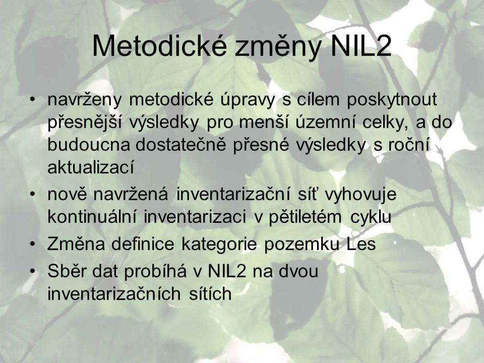 Metodické změny NIL2 navrženy metodické úpravy s cílem poskytnout přesnější výsledky pro menší územní celky, a do budoucna dostatečně přesné výsledky