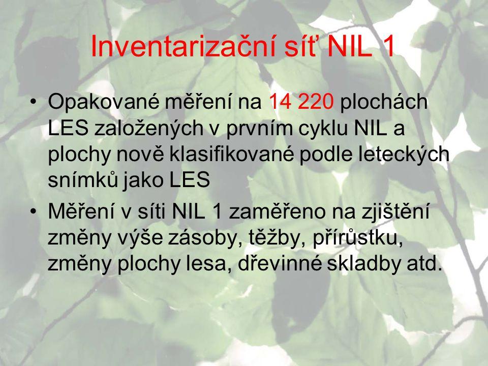Inventarizační síť NIL 1 Opakované měření na 14 220 plochách LES založených v prvním cyklu NIL a plochy nově klasifikované podle leteckých snímků jako