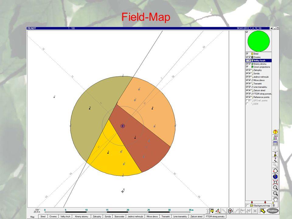 Field-Map