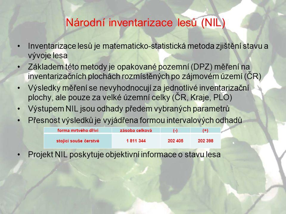 Národní inventarizace lesů (NIL) Inventarizace lesů je matematicko-statistická metoda zjištění stavu a vývoje lesa Základem této metody je opakované p