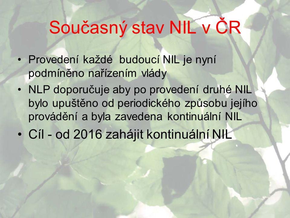 Současný stav NIL v ČR Provedení každé budoucí NIL je nyní podmíněno nařízením vlády NLP doporučuje aby po provedení druhé NIL bylo upuštěno od period
