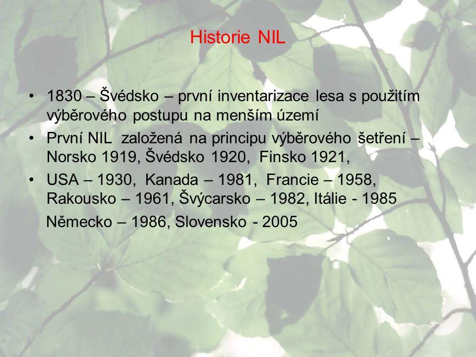Historie NIL 1830 – Švédsko – první inventarizace lesa s použitím výběrového postupu na menším území První NIL založená na principu výběrového šetření