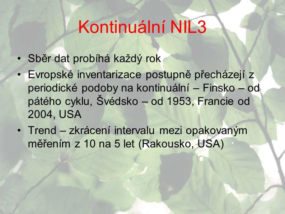 Kontinuální NIL3 Sběr dat probíhá každý rok Evropské inventarizace postupně přecházejí z periodické podoby na kontinuální – Finsko – od pátého cyklu,