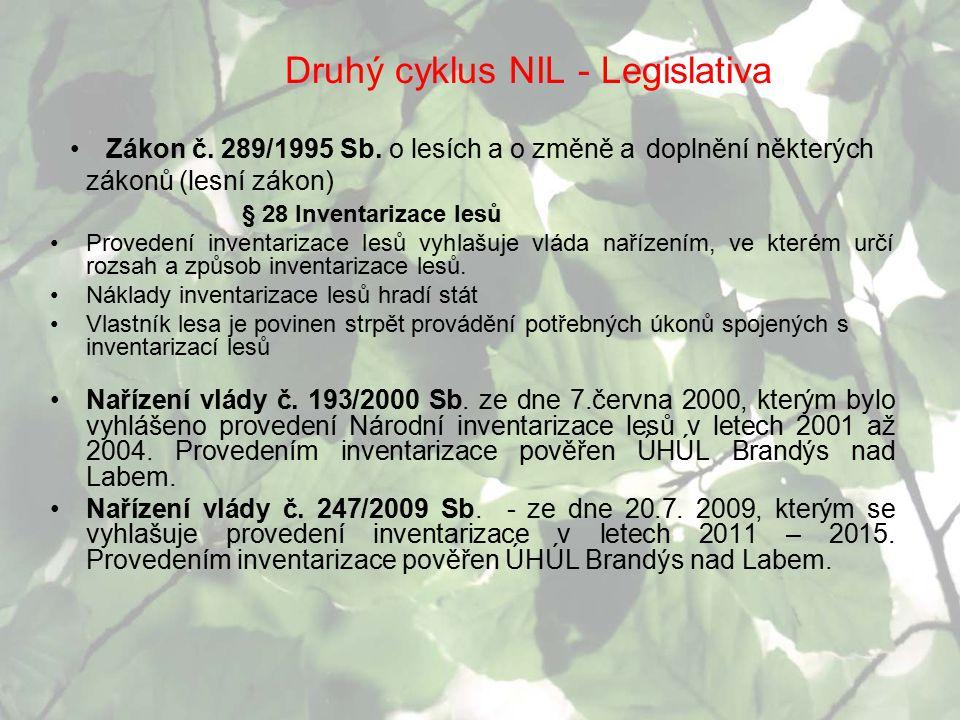 Druhý cyklus NIL - Legislativa Zákon č. 289/1995 Sb. o lesích a o změně a doplnění některých zákonů (lesní zákon) § 28 Inventarizace lesů Provedení in