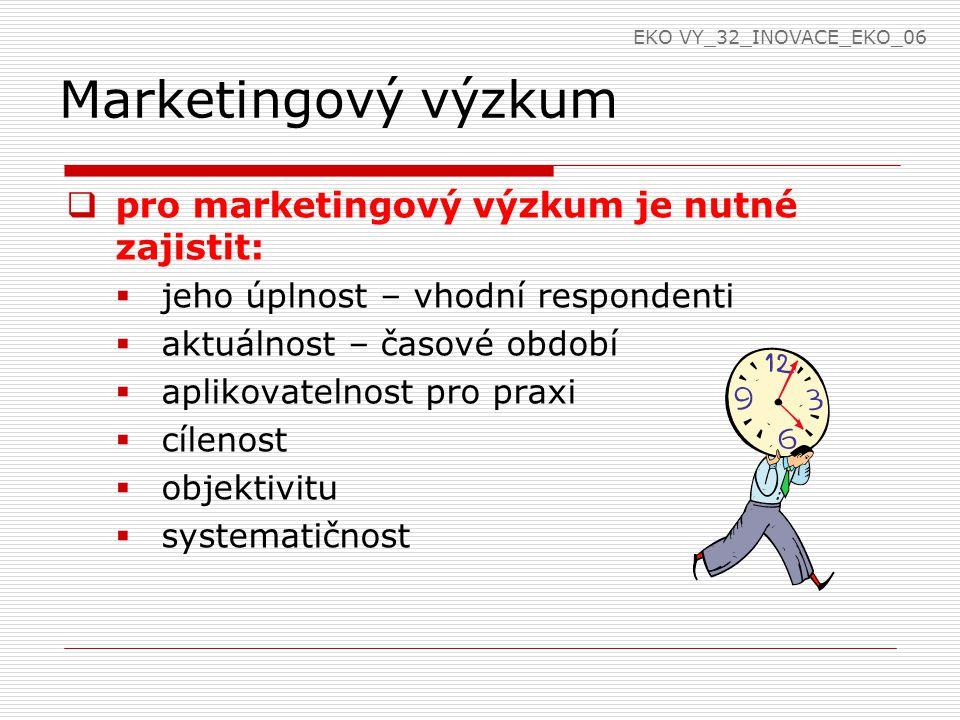 Marketingový výzkum  pro marketingový výzkum je nutné zajistit:  jeho úplnost – vhodní respondenti  aktuálnost – časové období  aplikovatelnost pro praxi  cílenost  objektivitu  systematičnost EKO VY_32_INOVACE_EKO_06