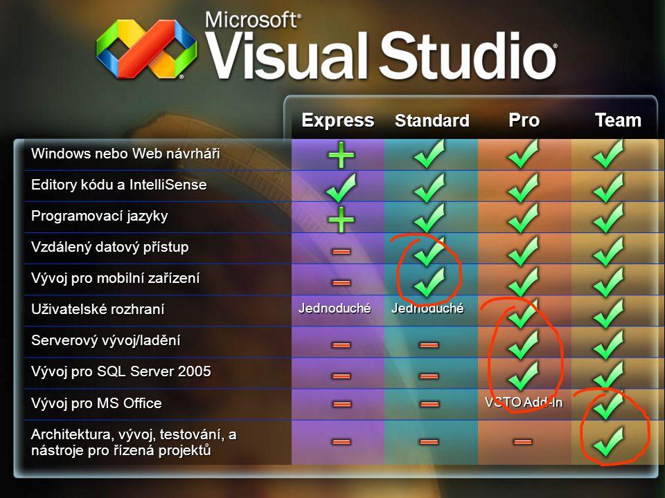 ExpressStandardProTeam Windows nebo Web návrháři Editory kódu a IntelliSense Programovací jazyky Vzdálený datový přístup Vývoj pro mobilní zařízení Uživatelské rozhraní JednoduchéJednoduché Serverový vývoj/ladění Vývoj pro SQL Server 2005 Vývoj pro MS Office VSTO Add-In Architektura, vývoj, testování, a nástroje pro řízená projektů