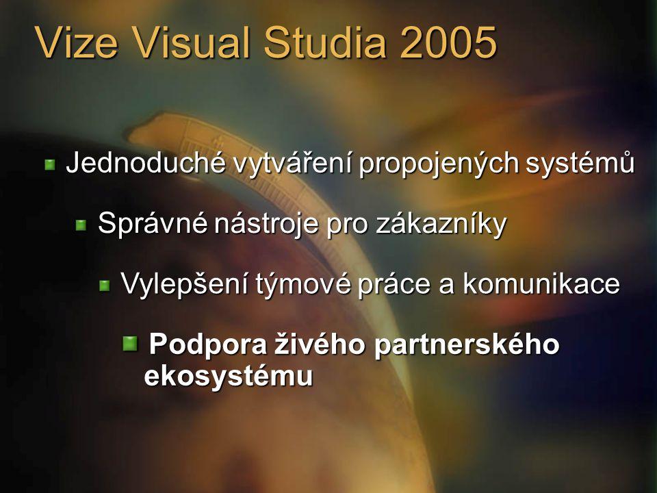 Vize Visual Studia 2005 Podpora živého partnerského ekosystému Podpora živého partnerského ekosystému Jednoduché vytváření propojených systémů Jednoduché vytváření propojených systémů Vylepšení týmové práce a komunikace Vylepšení týmové práce a komunikace Správné nástroje pro zákazníky Správné nástroje pro zákazníky