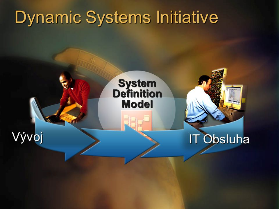 Vývoj IT Obsluha System Definition Model Dynamic Systems Initiative