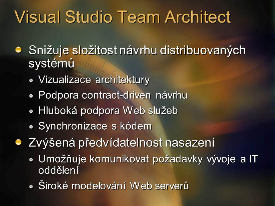 Visual Studio Team Architect Snižuje složitost návrhu distribuovaných systémů Vizualizace architektury Podpora contract-driven návrhu Hluboká podpora Web služeb Synchronizace s kódem Zvýšená předvídatelnost nasazení Umožňuje komunikovat požadavky vývoje a IT oddělení Široké modelování Web serverů
