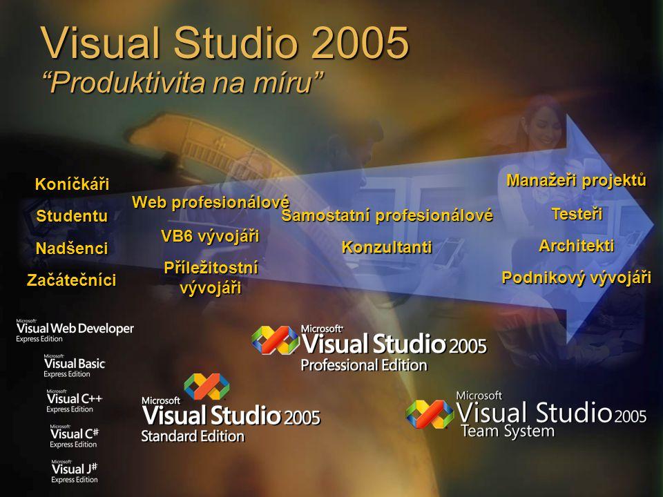 Visual Studio 2005 Produktivita na míru Začátečníci Nadšenci StudentuKoníčkáři Konzultanti Samostatní profesionálové Podnikový vývojáři Architekti Testeři Manažeři projektů Příležitostnívývojáři VB6 vývojáři Web profesionálové