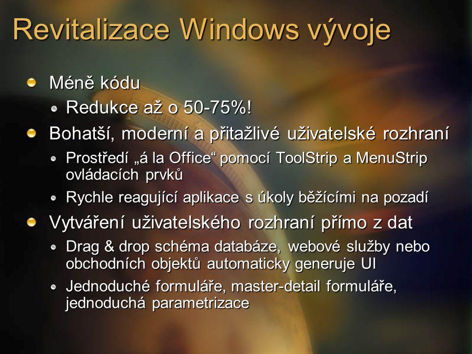 Revitalizace Windows vývoje Méně kódu Redukce až o 50-75%.