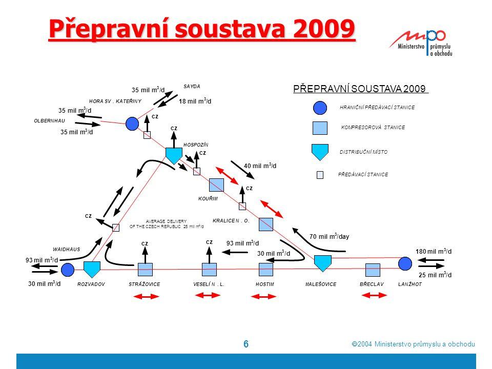  2004  Ministerstvo průmyslu a obchodu 6 Přepravní soustava 2009 cz PŘEDÁVACÍ STANICE