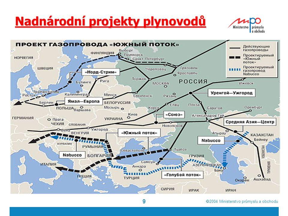  2004  Ministerstvo průmyslu a obchodu 9 Nadnárodní projekty plynovodů