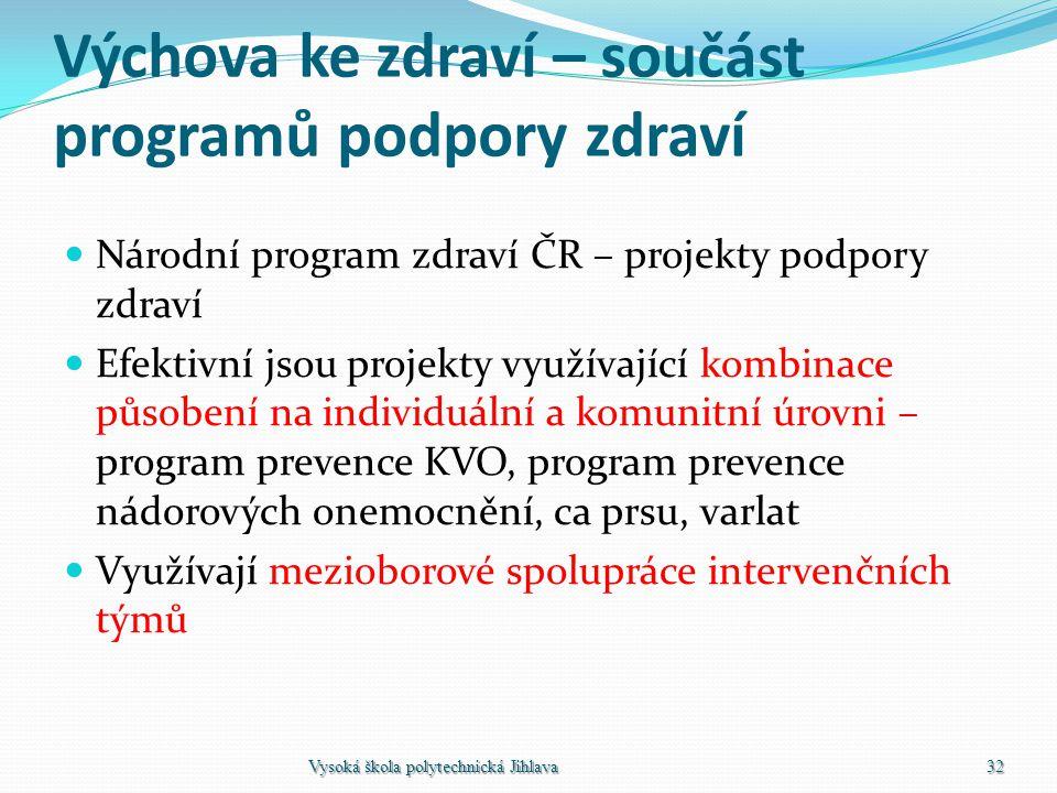 Výchova ke zdraví – součást programů podpory zdraví Národní program zdraví ČR – projekty podpory zdraví Efektivní jsou projekty využívající kombinace