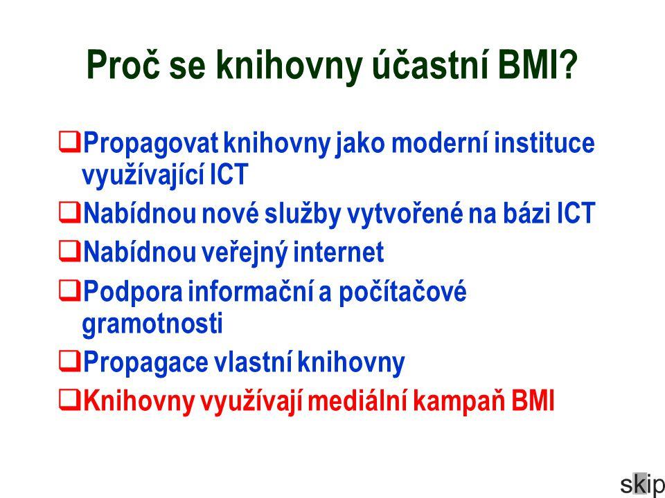 Proč se knihovny účastní BMI?  Propagovat knihovny jako moderní instituce využívající ICT  Nabídnou nové služby vytvořené na bázi ICT  Nabídnou veř