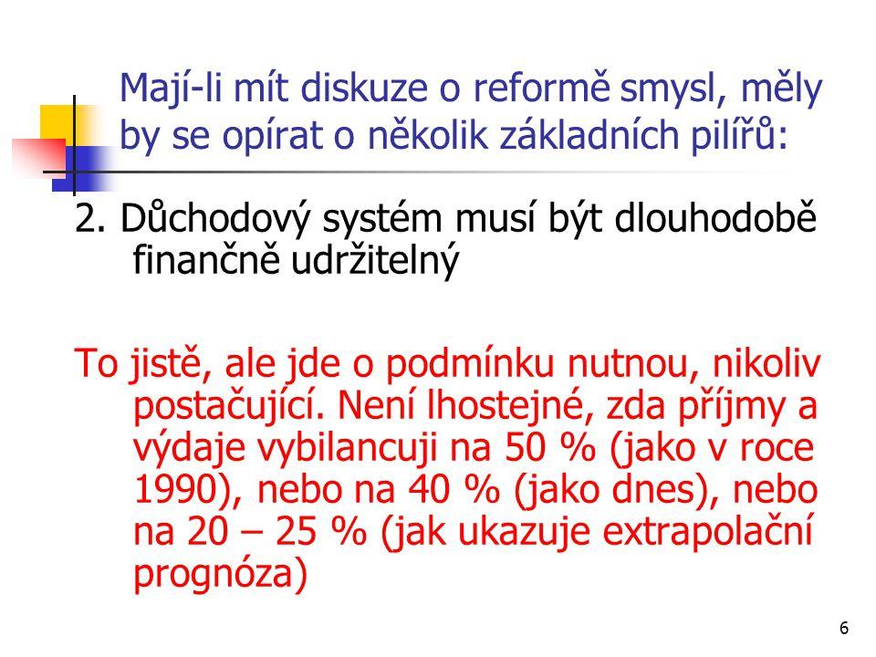 6 Mají-li mít diskuze o reformě smysl, měly by se opírat o několik základních pilířů: 2. Důchodový systém musí být dlouhodobě finančně udržitelný To j