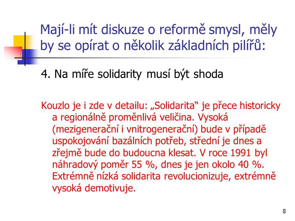 8 Mají-li mít diskuze o reformě smysl, měly by se opírat o několik základních pilířů: 4. Na míře solidarity musí být shoda Kouzlo je i zde v detailu: