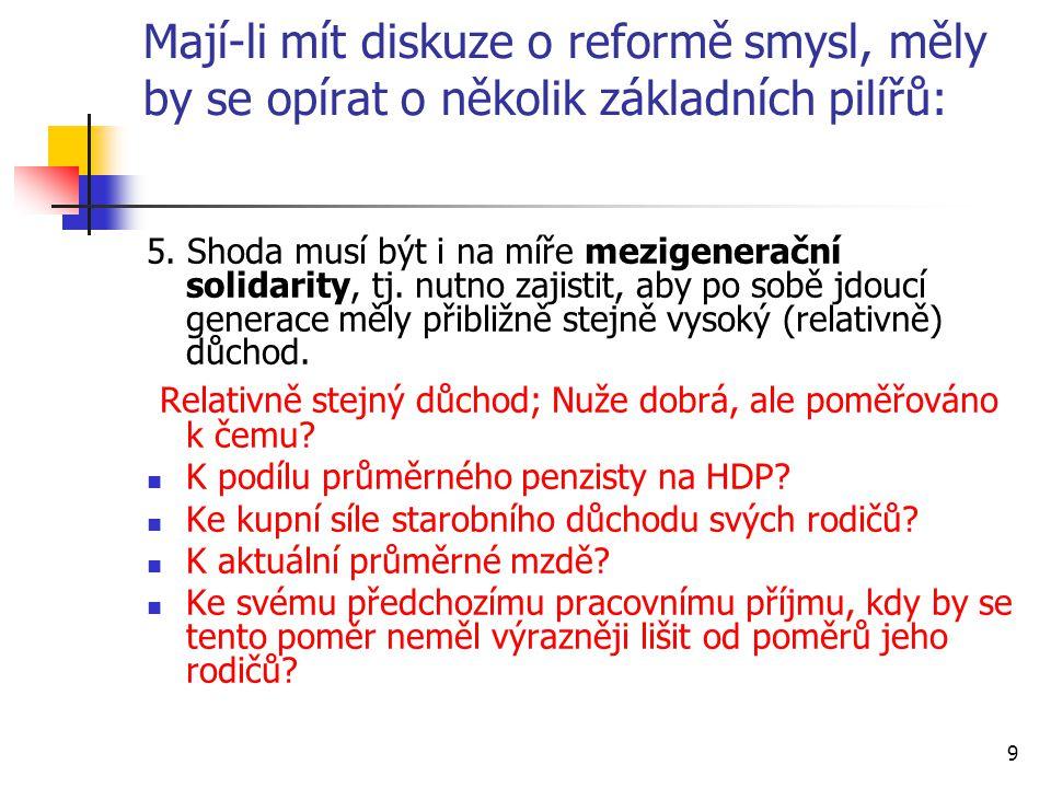 9 Mají-li mít diskuze o reformě smysl, měly by se opírat o několik základních pilířů: 5. Shoda musí být i na míře mezigenerační solidarity, tj. nutno