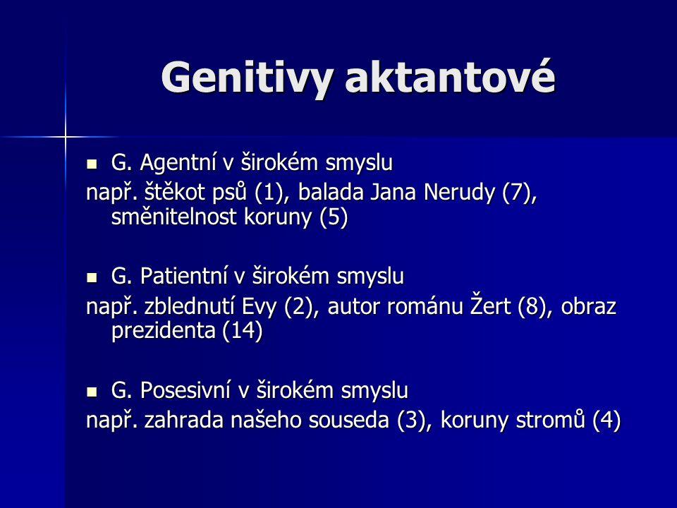 Genitivy aktantové G. Agentní v širokém smyslu G. Agentní v širokém smyslu např. štěkot psů (1), balada Jana Nerudy (7), směnitelnost koruny (5) G. Pa