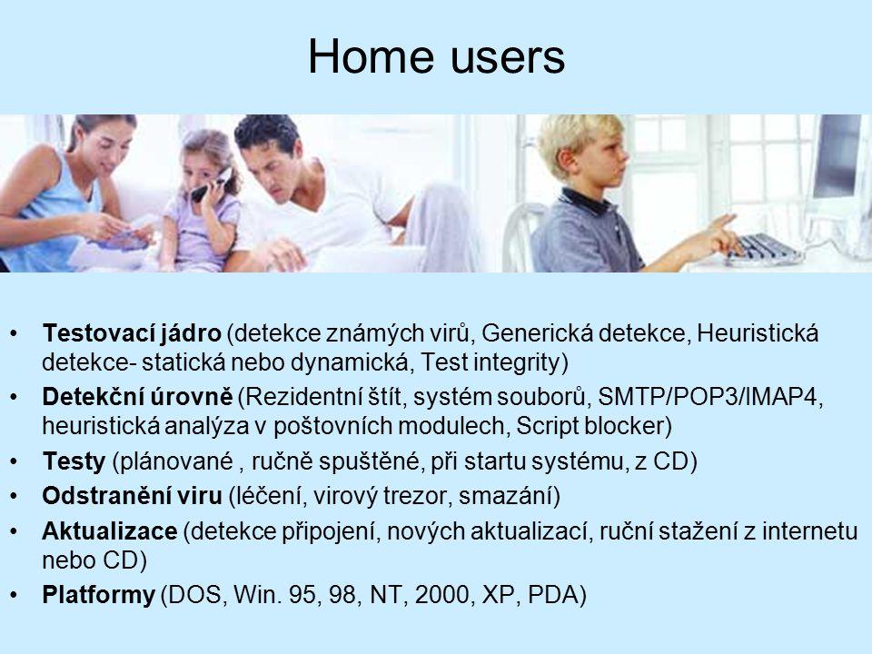 Home users Testovací jádro (detekce známých virů, Generická detekce, Heuristická detekce- statická nebo dynamická, Test integrity) Detekční úrovně (Re