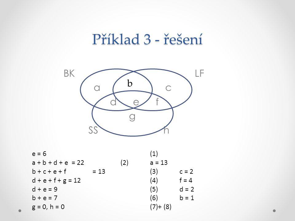 Příklad 3 - řešení BKLF a c d e f g SS h b e = 6(1) a + b + d + e = 22(2)a = 13 b + c + e + f = 13(3)c = 2 d + e + f + g = 12(4)f = 4 d + e = 9(5)d =