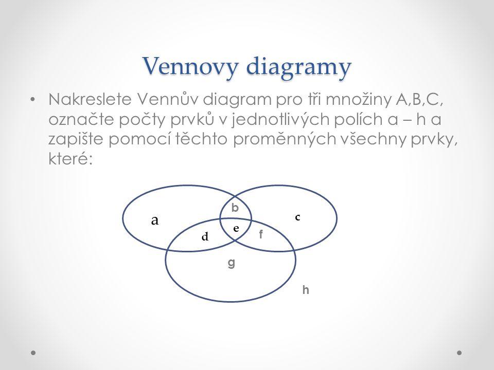 Vennovy diagramy Nakreslete Vennův diagram pro tři množiny A,B,C, označte počty prvků v jednotlivých polích a – h a zapište pomocí těchto proměnných v