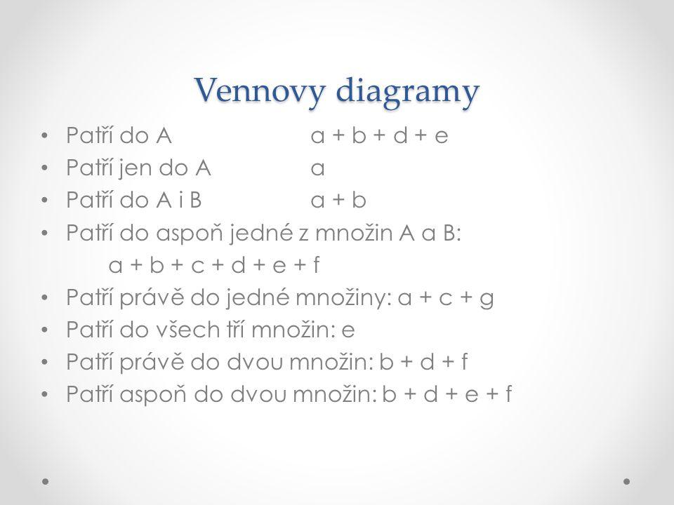 Vennovy diagramy Patří do Aa + b + d + e Patří jen do Aa Patří do A i Ba + b Patří do aspoň jedné z množin A a B: a + b + c + d + e + f Patří právě do