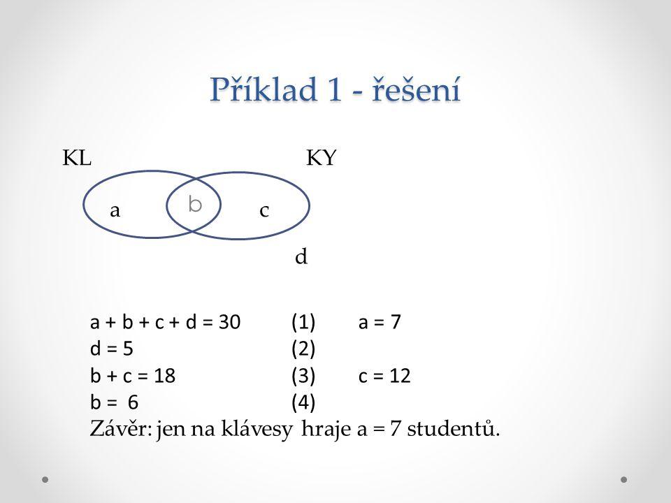 Příklad 1 - řešení b ac d KLKY a + b + c + d = 30(1)a = 7 d = 5(2) b + c = 18(3)c = 12 b = 6(4) Závěr:jen na klávesy hraje a = 7 studentů.