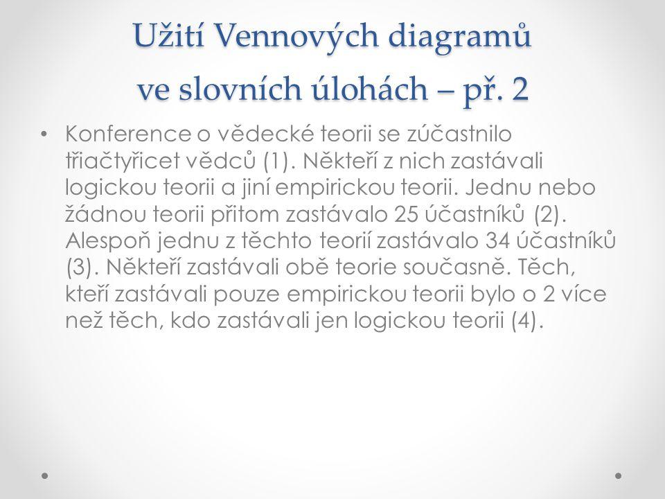 Užití Vennových diagramů ve slovních úlohách – př. 2 Konference o vědecké teorii se zúčastnilo třiačtyřicet vědců (1). Někteří z nich zastávali logick