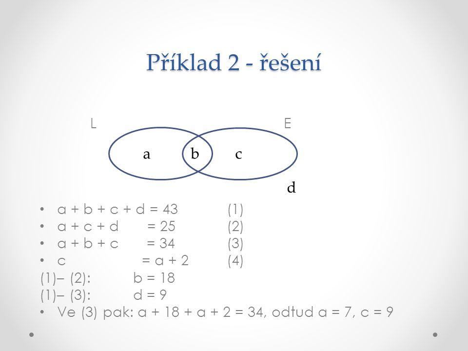 Příklad 2 - řešení L E a + b + c + d = 43(1) a + c + d = 25(2) a + b + c = 34(3) c = a + 2 (4) (1)– (2):b = 18 (1)– (3): d = 9 Ve (3) pak: a + 18 + a