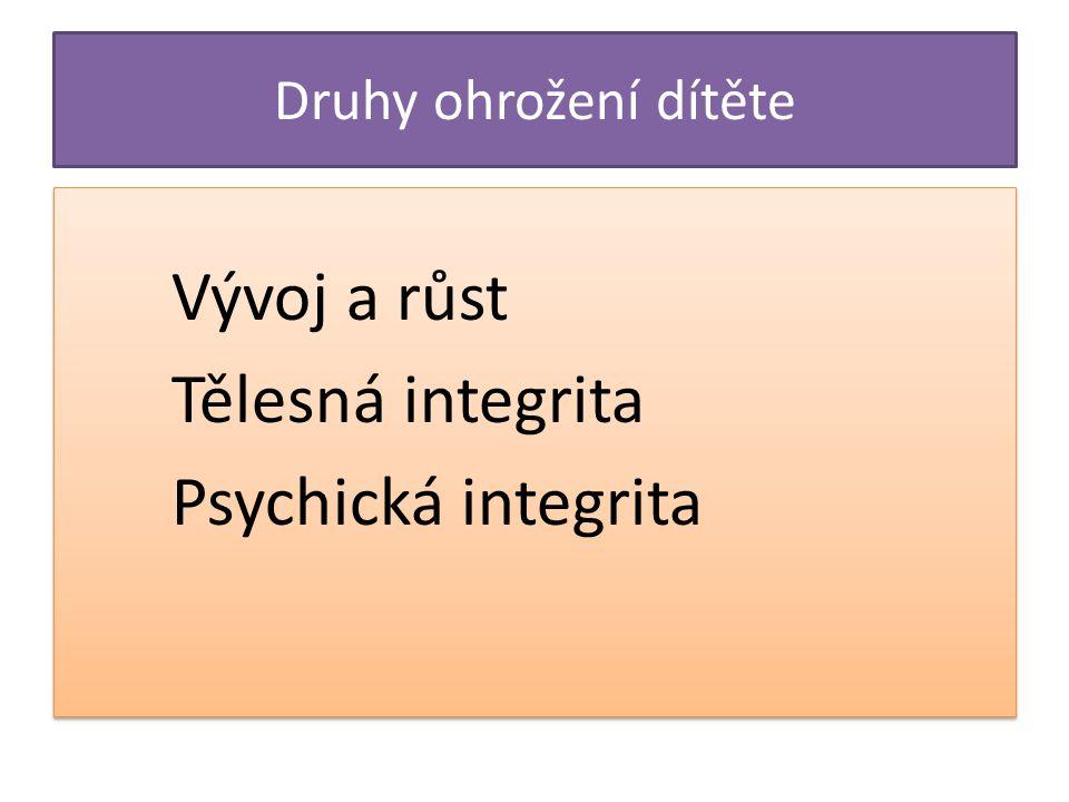 Druhy ohrožení dítěte Vývoj a růst Tělesná integrita Psychická integrita Vývoj a růst Tělesná integrita Psychická integrita