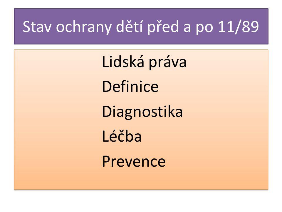 Stav ochrany dětí před a po 11/89 Lidská práva Definice Diagnostika Léčba Prevence Lidská práva Definice Diagnostika Léčba Prevence