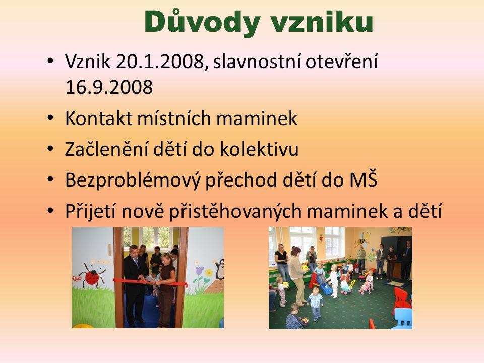 Spolupráce s organizacemi Obecní úřad Kučerov SHD Kučerov TJ Kučerov Mateřská škola