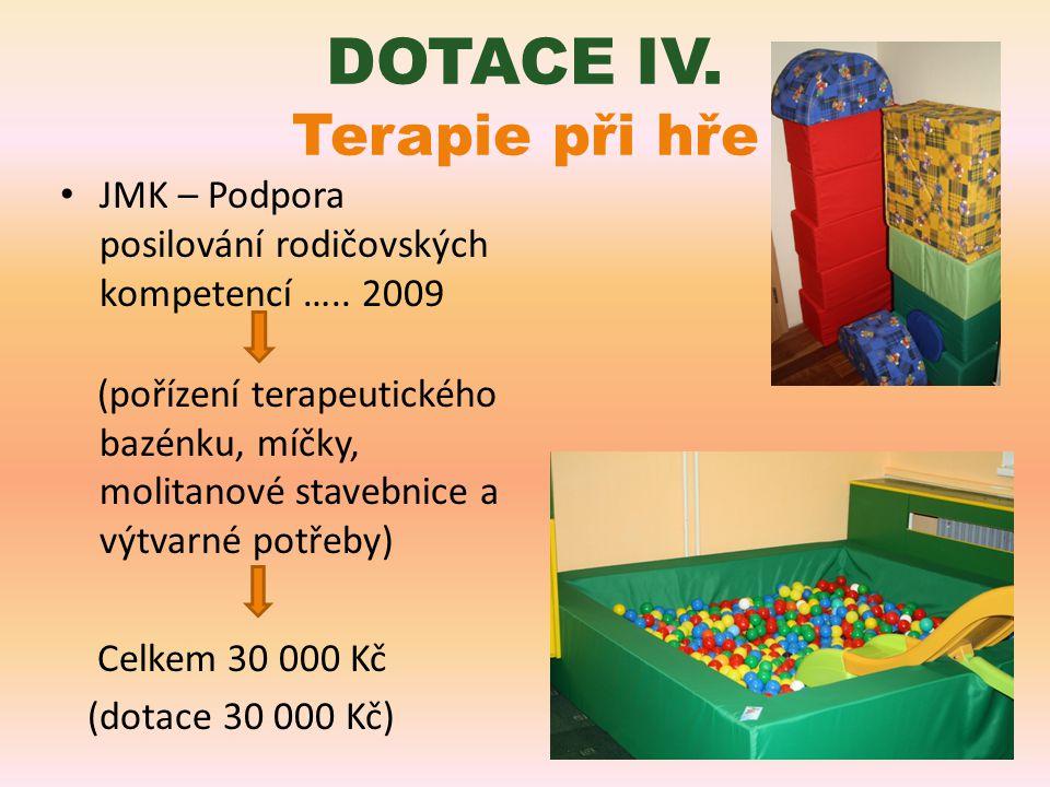 JMK – Podpora posilování rodičovských kompetencí …..