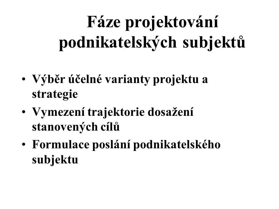 Výběr účelné varianty projektu a strategie Vymezení trajektorie dosažení stanovených cílů Formulace poslání podnikatelského subjektu Fáze projektování
