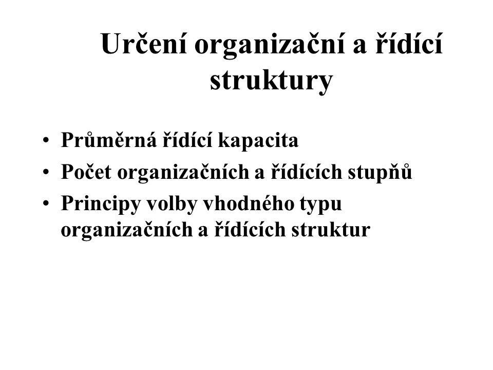 Určení organizační a řídící struktury Průměrná řídící kapacita Počet organizačních a řídících stupňů Principy volby vhodného typu organizačních a řídí