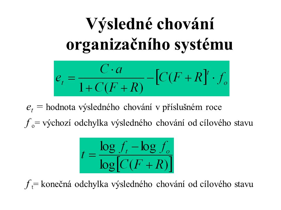 Výsledné chování organizačního systému e t = hodnota výsledného chování v příslušném roce f o = výchozí odchylka výsledného chování od cílového stavu