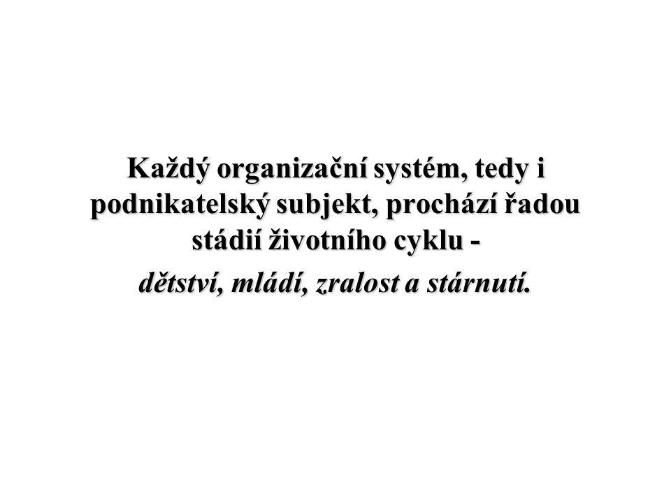 Každý organizační systém, tedy i podnikatelský subjekt, prochází řadou stádií životního cyklu - dětství, mládí, zralost a stárnutí.