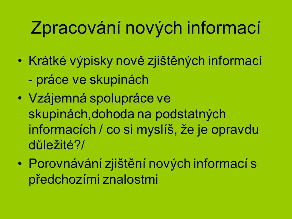 Zpracování nových informací Krátké výpisky nově zjištěných informací - práce ve skupinách Vzájemná spolupráce ve skupinách,dohoda na podstatných infor