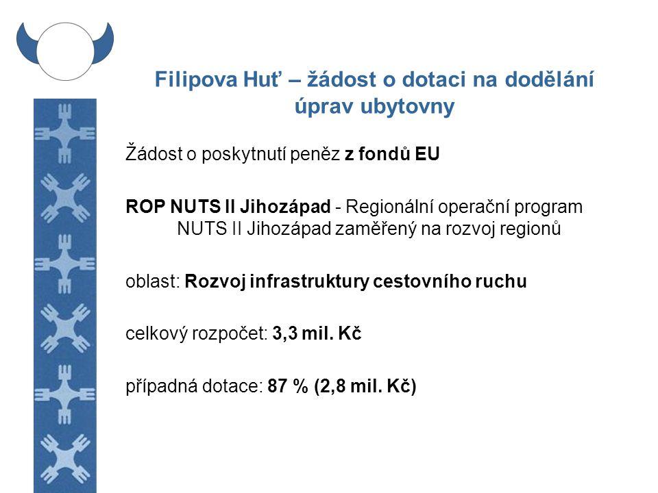 Žádost o poskytnutí peněz z fondů EU ROP NUTS II Jihozápad - Regionální operační program NUTS II Jihozápad zaměřený na rozvoj regionů oblast: Rozvoj i