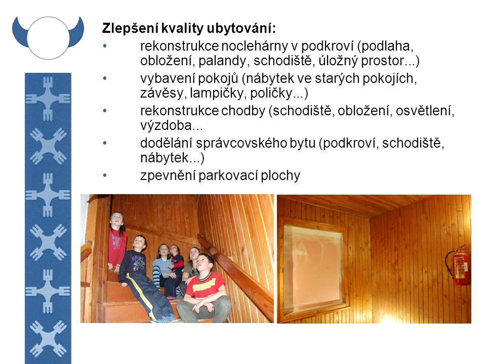 Zlepšení kvality ubytování: rekonstrukce noclehárny v podkroví (podlaha, obložení, palandy, schodiště, úložný prostor...) vybavení pokojů (nábytek ve