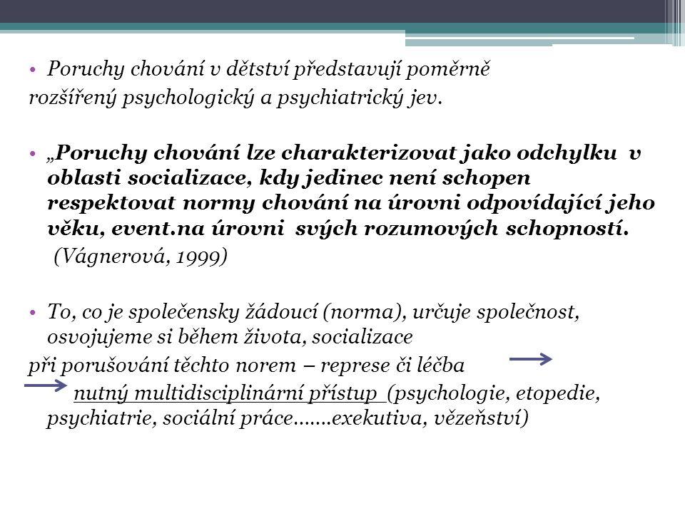 Poruchy chování v dětství představují poměrně rozšířený psychologický a psychiatrický jev.