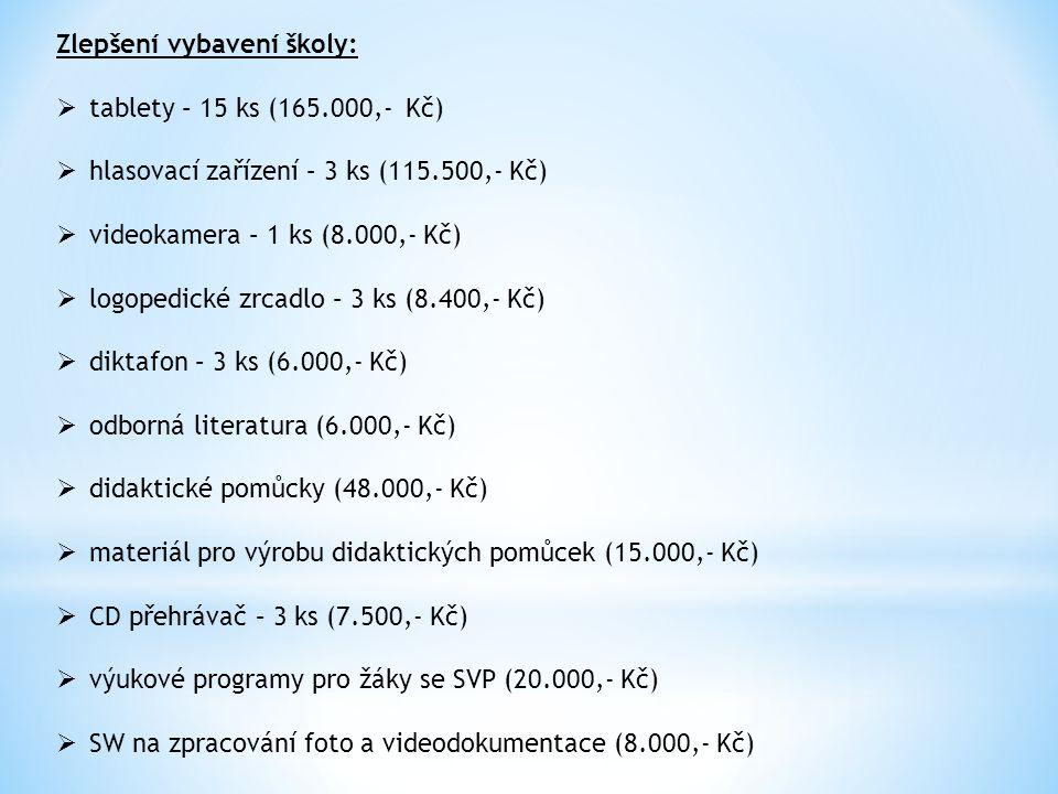Zlepšení vybavení školy:  tablety – 15 ks (165.000,- Kč)  hlasovací zařízení – 3 ks (115.500,- Kč)  videokamera – 1 ks (8.000,- Kč)  logopedické zrcadlo – 3 ks (8.400,- Kč)  diktafon – 3 ks (6.000,- Kč)  odborná literatura (6.000,- Kč)  didaktické pomůcky (48.000,- Kč)  materiál pro výrobu didaktických pomůcek (15.000,- Kč)  CD přehrávač – 3 ks (7.500,- Kč)  výukové programy pro žáky se SVP (20.000,- Kč)  SW na zpracování foto a videodokumentace (8.000,- Kč)
