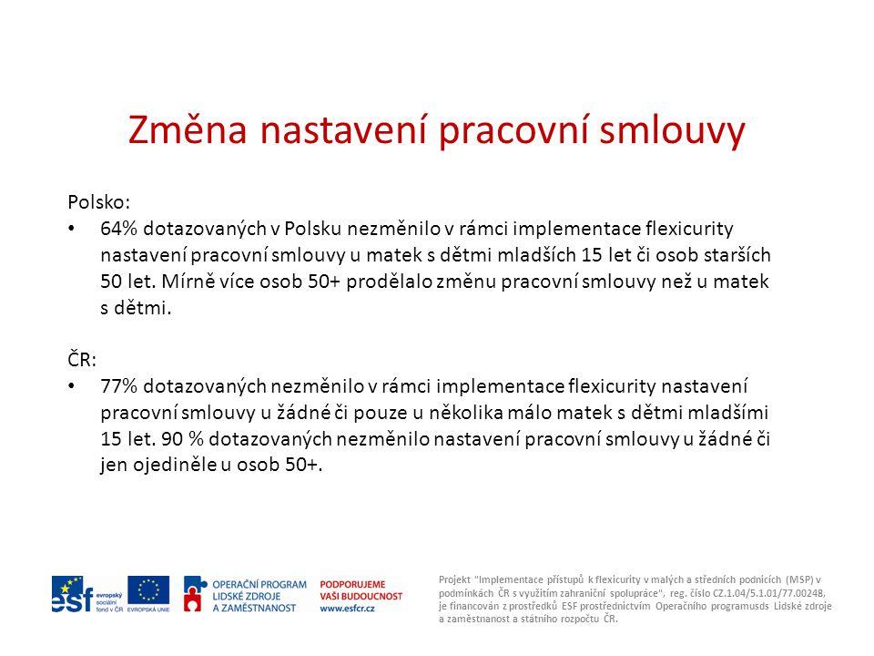 Změna nastavení pracovní smlouvy Projekt Implementace přístupů k flexicurity v malých a středních podnicích (MSP) v podmínkách ČR s využitím zahraniční spolupráce , reg.