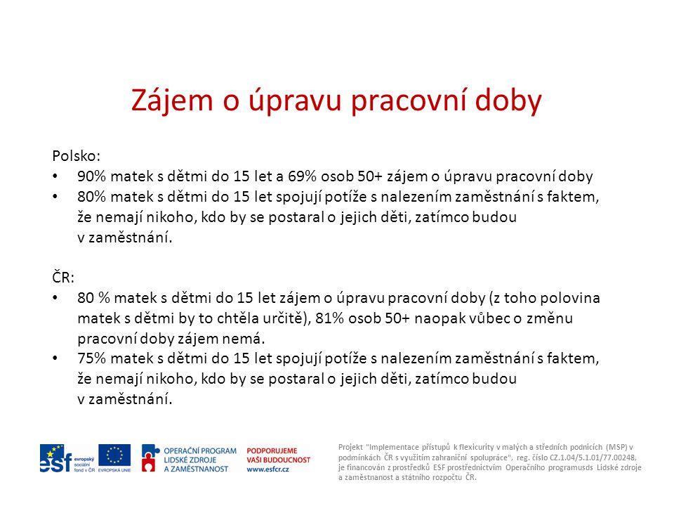 Zájem o úpravu pracovní doby Projekt Implementace přístupů k flexicurity v malých a středních podnicích (MSP) v podmínkách ČR s využitím zahraniční spolupráce , reg.