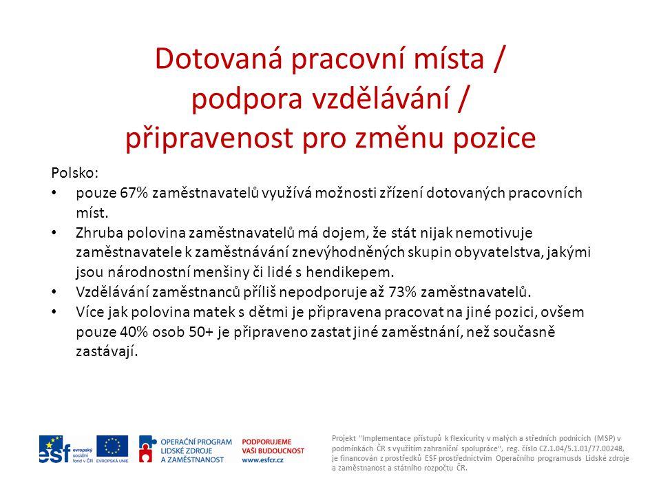 Dotovaná pracovní místa / podpora vzdělávání / připravenost pro změnu pozice (pokr.) Projekt Implementace přístupů k flexicurity v malých a středních podnicích (MSP) v podmínkách ČR s využitím zahraniční spolupráce , reg.