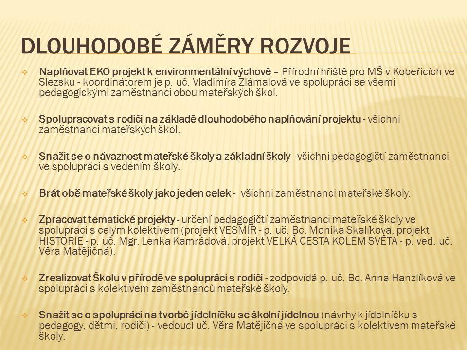 DLOUHODOBÉ ZÁMĚRY ROZVOJE  Naplňovat EKO projekt k environmentální výchově – Přírodní hřiště pro MŠ v Kobeřicích ve Slezsku - koordinátorem je p. uč.