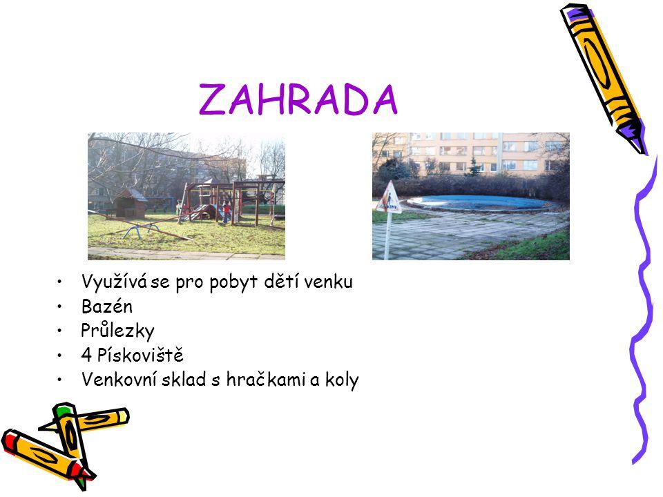 ZAHRADA Využívá se pro pobyt dětí venku Bazén Průlezky 4 Pískoviště Venkovní sklad s hračkami a koly