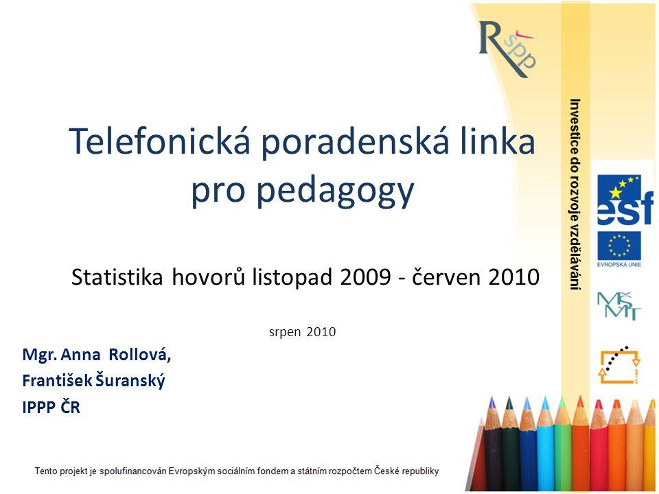 Telefonická poradenská linka pro pedagogy Statistika hovorů listopad 2009 - červen 2010 srpen 2010 Mgr. Anna Rollová, František Šuranský IPPP ČR