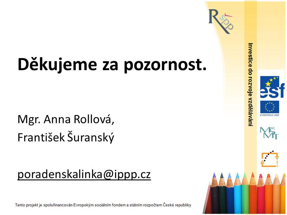 Děkujeme za pozornost. Mgr. Anna Rollová, František Šuranský poradenskalinka@ippp.cz